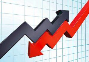 Налог на прибыль сроки сдачи отчетности